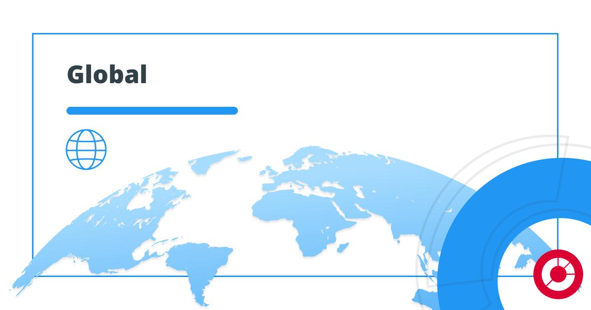 Aktien Global